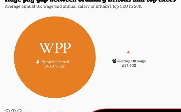 Huge pay gap between ordinary