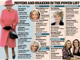 100 Powerful Women