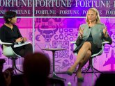 Fortune 500 Most Powerful Women