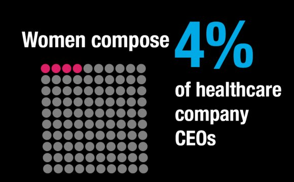 Executive Women in Healthcare
