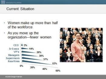 women in workforce chart